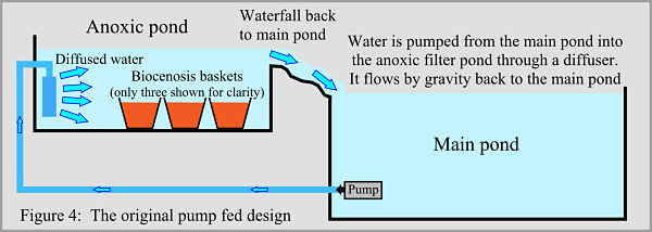 Pond Pump Filter Basket Pond Free Engine Image For User
