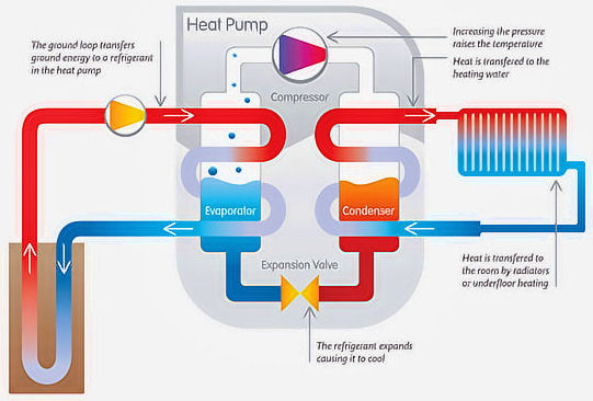 Geothermal schematic