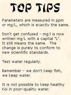 Top Tips testing water